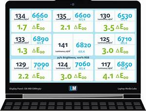 Hp Spectre X360 13 Review  U2013 Lean And Premium Business Solution