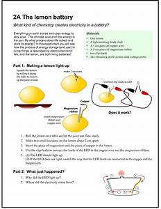 Electrical And Electronics Engineering  How To Make Lemon