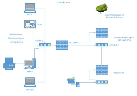 Wireles Home Network Setup Diagram by Home Network Setup Techsupportpro Uk