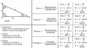 Trigonometrie Seiten Berechnen : winkelfunktionen ~ Themetempest.com Abrechnung