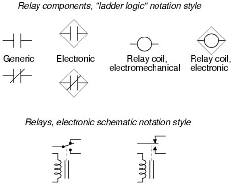 circuit diagram relay symbol electrical drawing relay symbol readingrat net