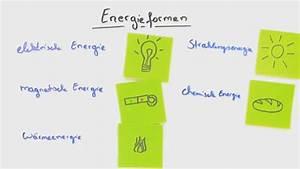 Lageenergie Berechnen : mechanische energieformen einfach erkl rt inkl bungen ~ Themetempest.com Abrechnung