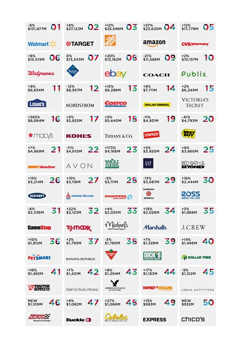 8 Best Images Of Top Brand Names  Top 100 Brand Logos