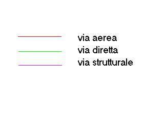 Vibrazioni Meccaniche Dispense by Esempio Di File Per Le Dispense Di Fisica Tecnica