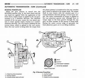 Dodge Ram Repair Service Manual - Zofti