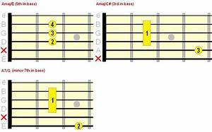 Using Alternate Bass In Guitar Chords