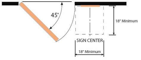 Ada Restroom Sign Mounting Height by Ada Sign Installation Guidelines Requirements Ada Central