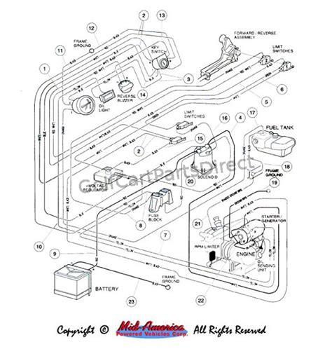 1996 Club Car Golf Cart Wiring Diagram 36 Volt by Micro Switch Diagram