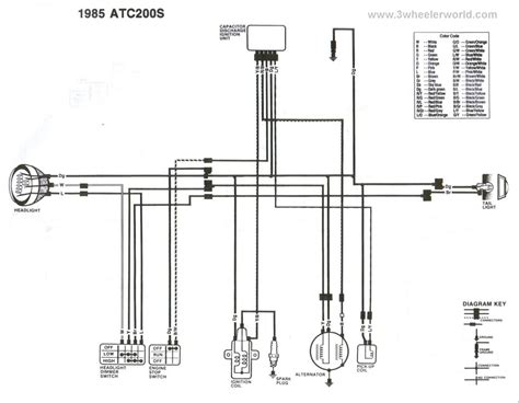 help with wiring a honda 200m atvconnection atv enthusiast community