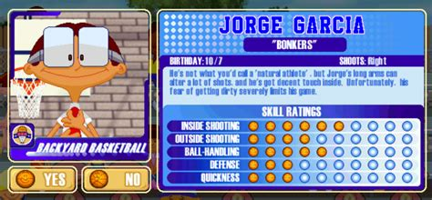 Backyard Basketball Characters by Ranked The 29 Best Players From The Backyard Sports