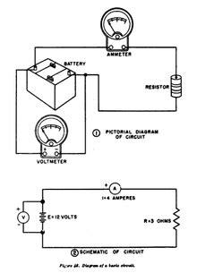 elektricky obvod wikipedie