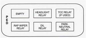 Cadillac Fleetwood  1993  - Fuse Box Diagram
