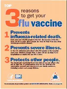 Flu Shot Poster | www.pixshark.com - Images Galleries With ...