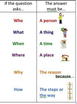 wh question chart esl hacks    questions