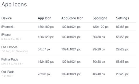 What Size Should Apple-touch-icon.png Be For Ipad And