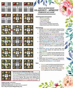 Ffxiv Gardening  Crossbreed Diagrams