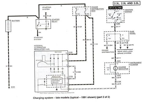 86 Ford Tauru Wiring Diagram by Ford Schematics Wiring Diagram