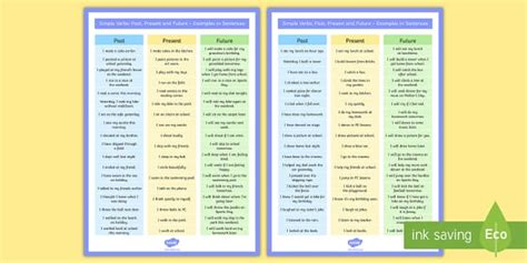 present future words examples