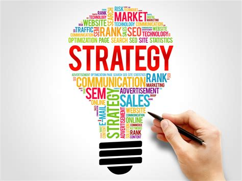 Using Competitive Strategy To Win Sales