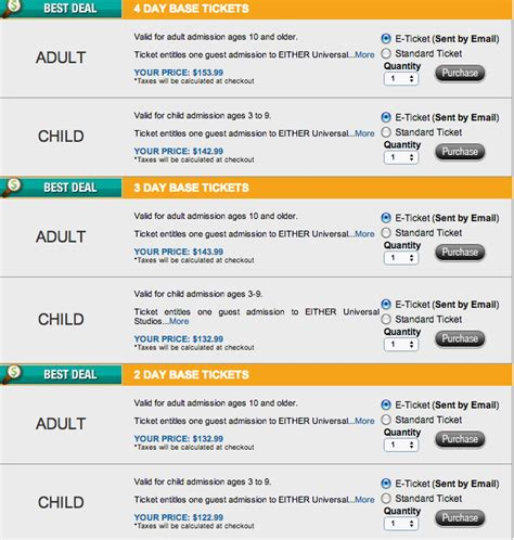 Boatsetter Discount by 99 Universal Studios Orlando Base Tickets