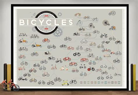 Oct 16, 2018 · by boardgamegeek reviewer endersgame because we are all familiar with the modern deck of playing cards, a standard deck of bicycle rider back playing cards seems very normal and traditional to most of us. The Evolution Of Bicycles Print by Pop Chart Lab   Bicycle print, Bike art, Bicycle