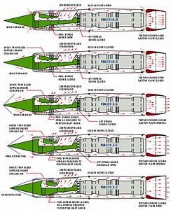 File Sr71 J58 Engine Airflow Patterns Svg