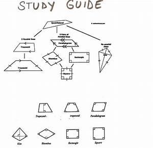 Math Study Guide 2d Geometry