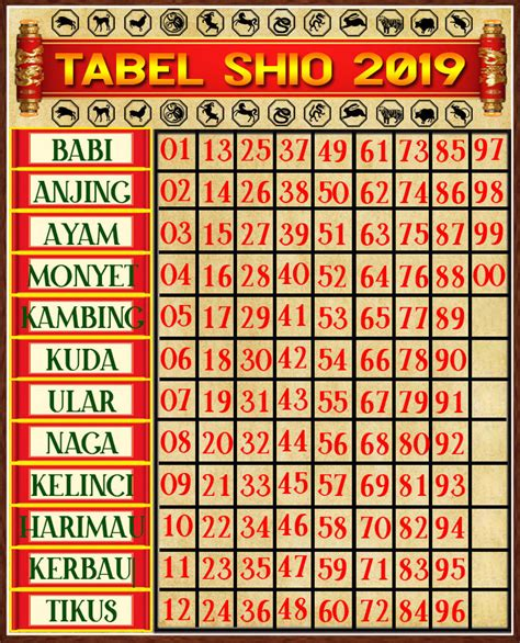 table shio  data jitu