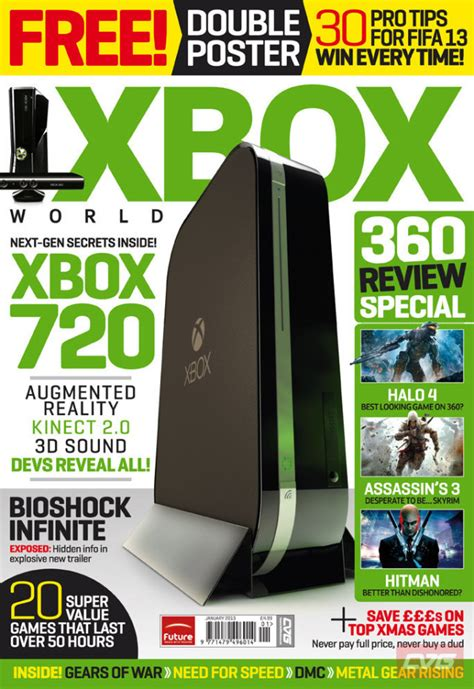 The Upcoming Xbox 720 And Ps4 Rumored To Be Priced No More