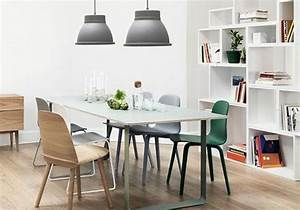 Luminaire Style Scandinave : on passe le style scandinave la loupe elle d coration ~ Teatrodelosmanantiales.com Idées de Décoration