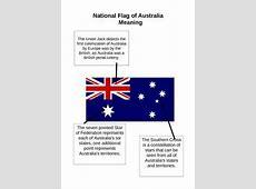 Australian Flag Students read information explaining the