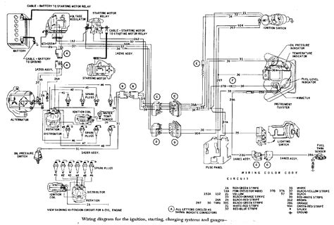 1965 Ford Truck Wiring by I A 1965 Ford F100 And Trying To Put On A Alternator