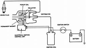 Volt Coil With Resistor Wiring Diagram