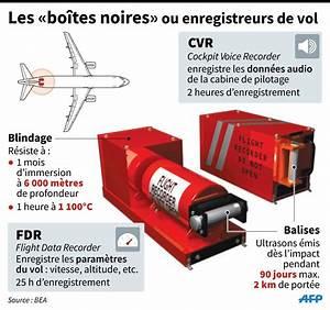 Crash de l'A320 : à quoi servent les boîtes noires ? - 25 ...