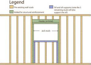 Sistering Floor Joists Code by How To Frame A Exterior Wall On A Home Images Frompo