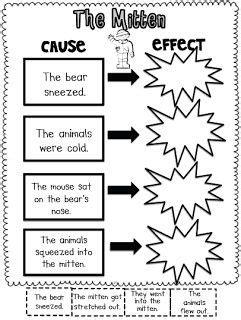 image result    effect  grade activities