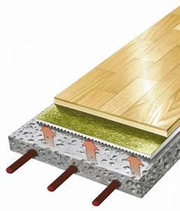 Laminat Auf Fußbodenheizung : fu bodenheizung mit laminat oder parkett ~ Markanthonyermac.com Haus und Dekorationen