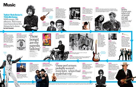 time magazine classic template talkin bob dylan s 70th birthday time