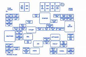 Diagram Fuse Box Diagram For A 2002 Chevy S10 Full Version Hd Quality Chevy S10 Diagramrojod Nowroma It