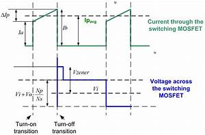 Component Capacitor Waveform Current Pinvolt Electronics