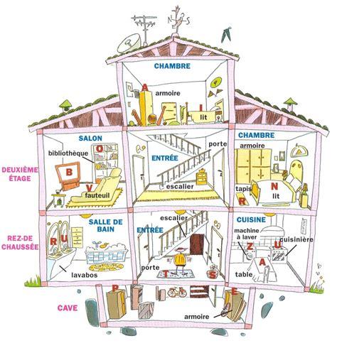 les chambres d une maison vocabulaire de la maison et des pièces again