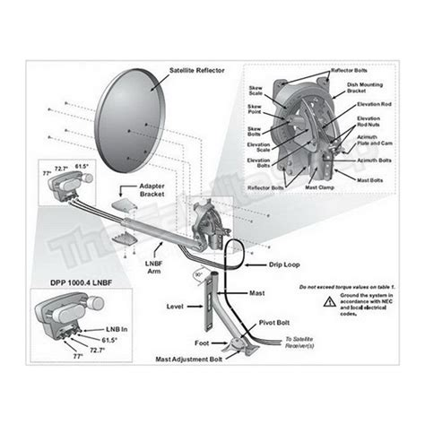 Dish Network Antenna For Eastern Arc Satellites