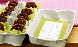 Geschenke Für Die Küche Ausgefallene Wohnaccessoires : selbstgemachte geschenke aus der k che kreative ~ Michelbontemps.com Haus und Dekorationen