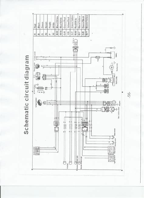 chinese atv wiring diagram ethiopiabunnaorg