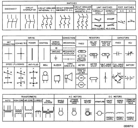 Images About Schematic Symbols Pinterest