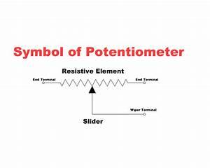 Potentiometer - Types - Symbol - Construction