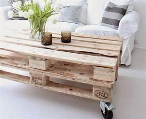Table Basse Palettes : table basse palette monsieur bout de bois vous dit tout ~ Melissatoandfro.com Idées de Décoration