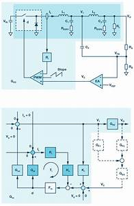 Modeling And Control For A Current