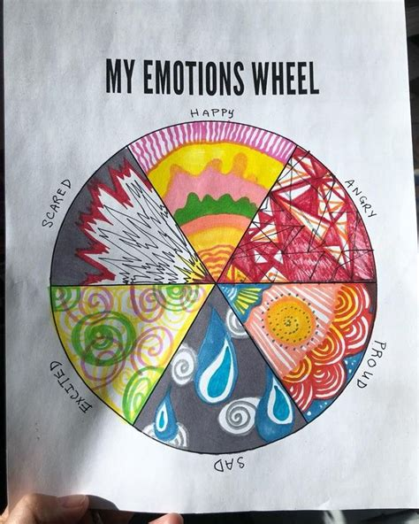 emotions color wheel art therapy activities art therapy
