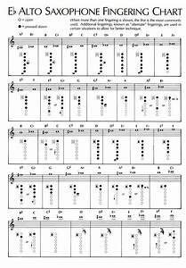 Saxophone Chart Pdf Instrument Resources